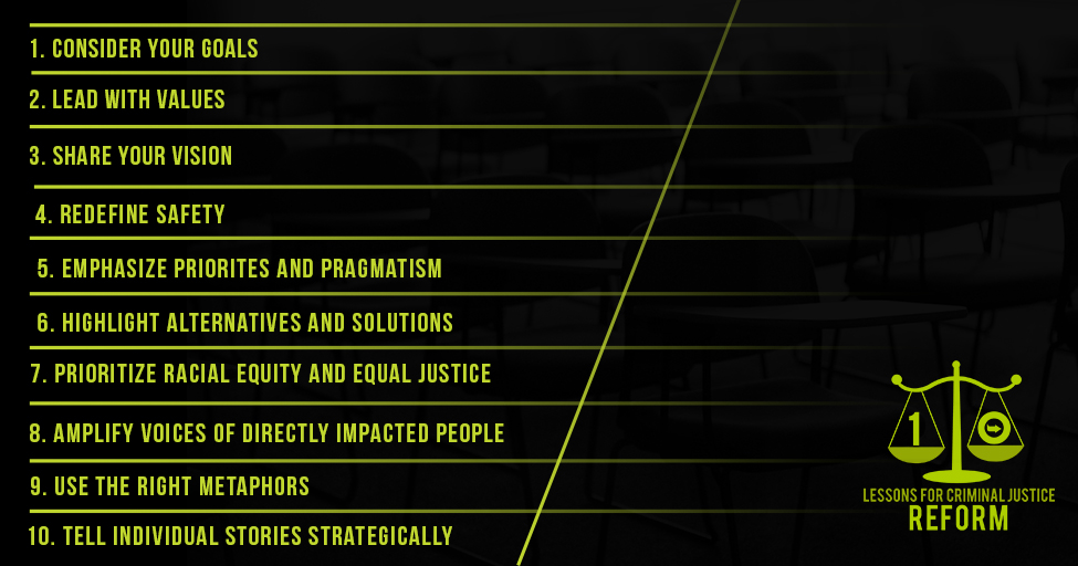 A graphic image of the 10 lessons for talking about criminal justice issues